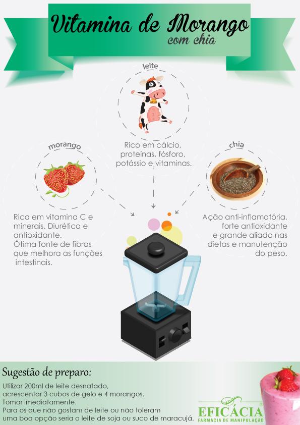Aprenda como fazer uma vitamina de morango com sementes de chia