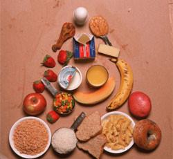 O que é uma alimentação equilibrada?