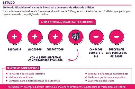 microbiomex